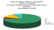 Результати за анкетою Результати за анкетою Діяльність куратора у ВНЗ
